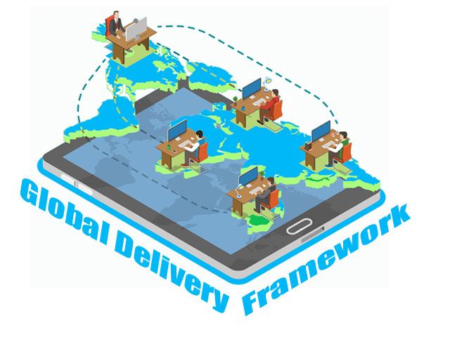 Macrosoft Global Delivery Framework